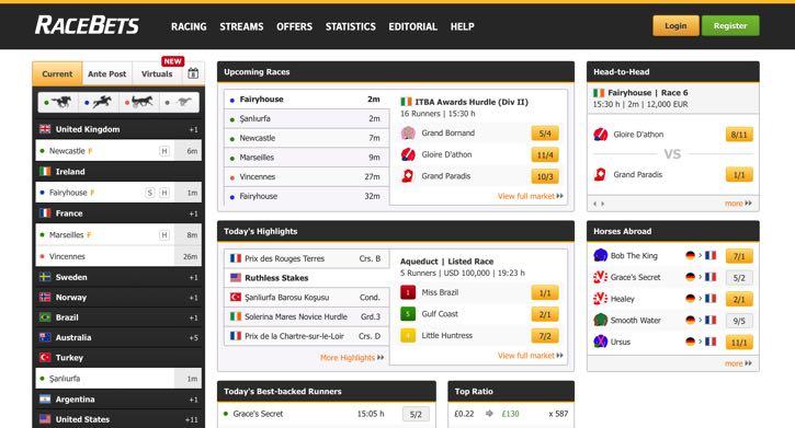 RaceBets sports betting screenshot