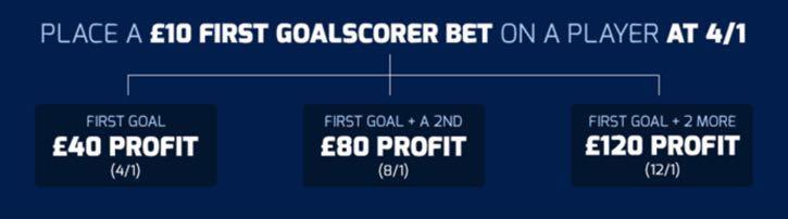 First Goalscorer Bet Betfred